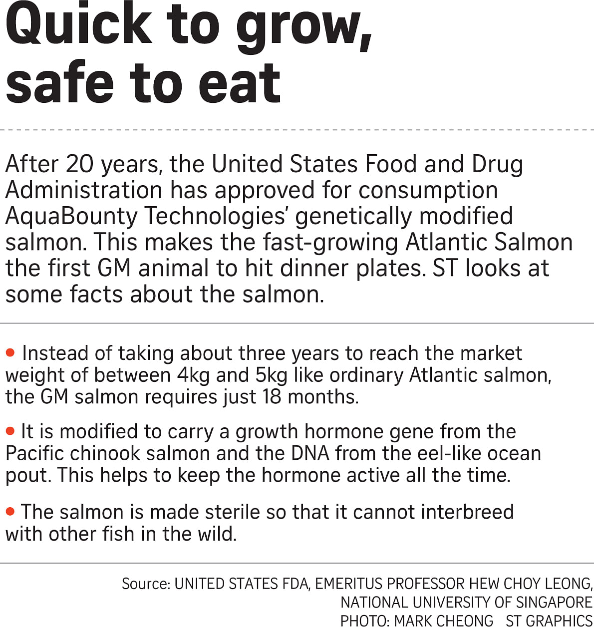 FDA nod for GM salmon created by Singapore don, Singapore