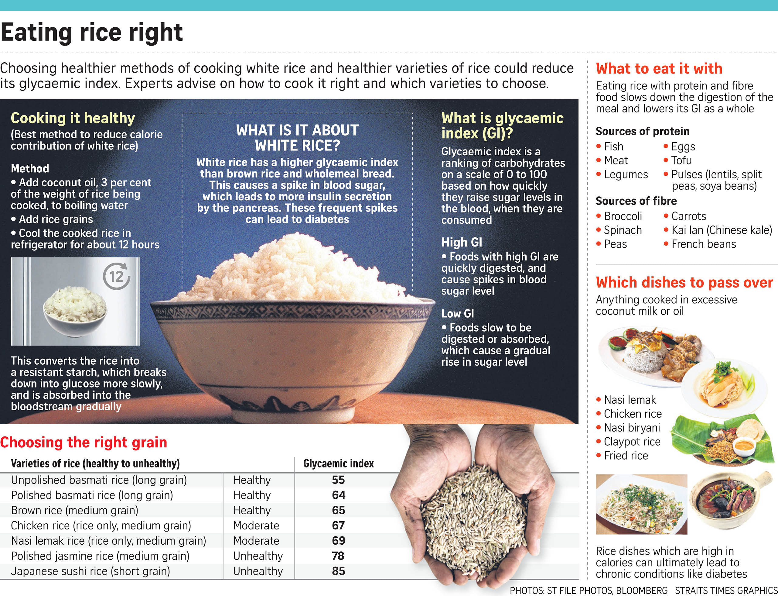 Getting Diabetes White Rice And Gi All Worked Out Health News
