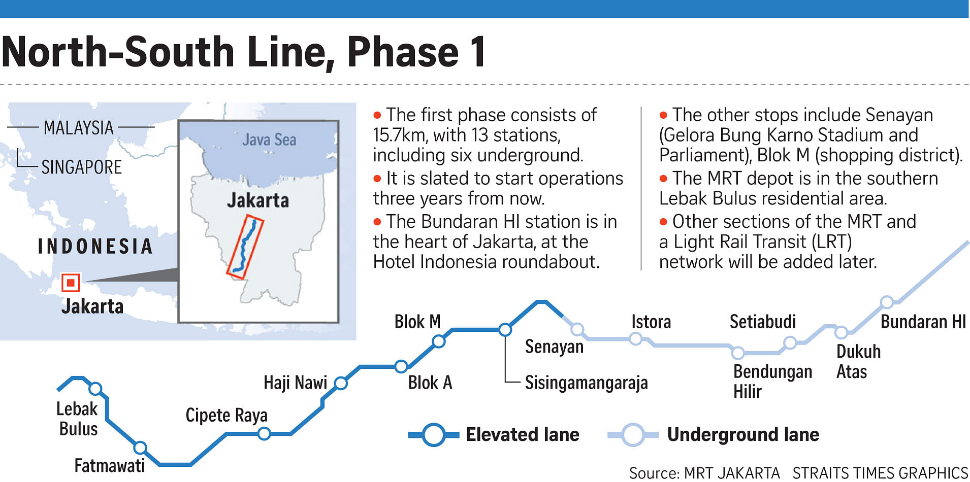 Real Progress For Jakarta S Rail Project Se Asia News Top Stories