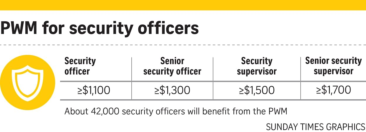 The security guard: $400 pay hike in six months, Manpower