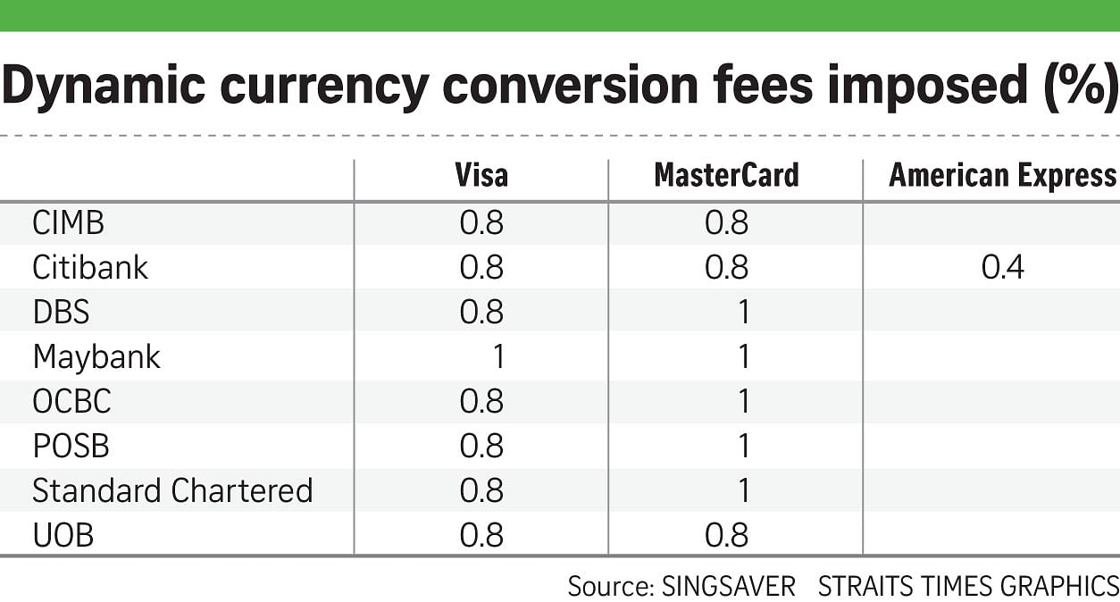Image result for dynamic currency conversion singapore