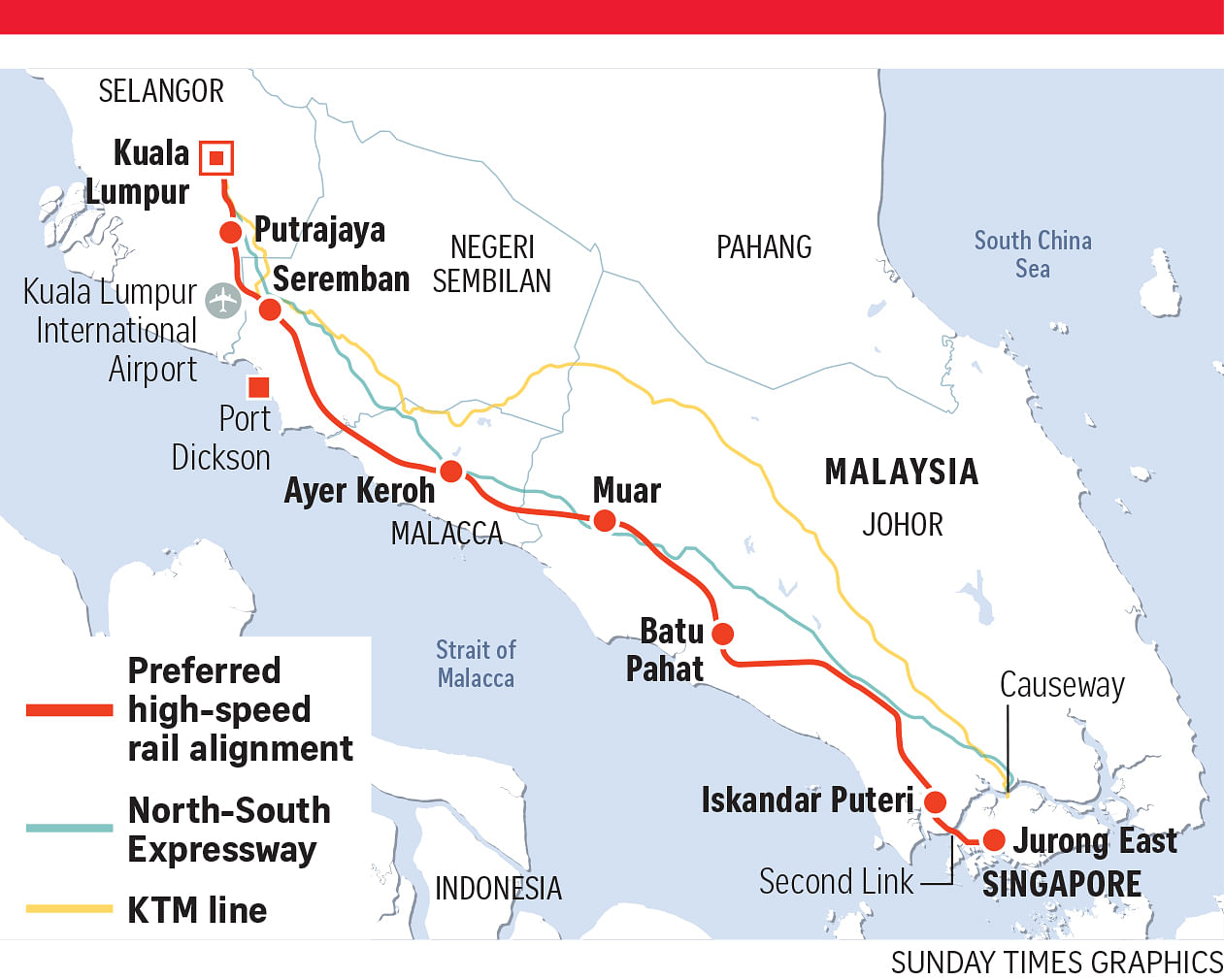 SingaporeKL highspeed rail What to see where to shop at each