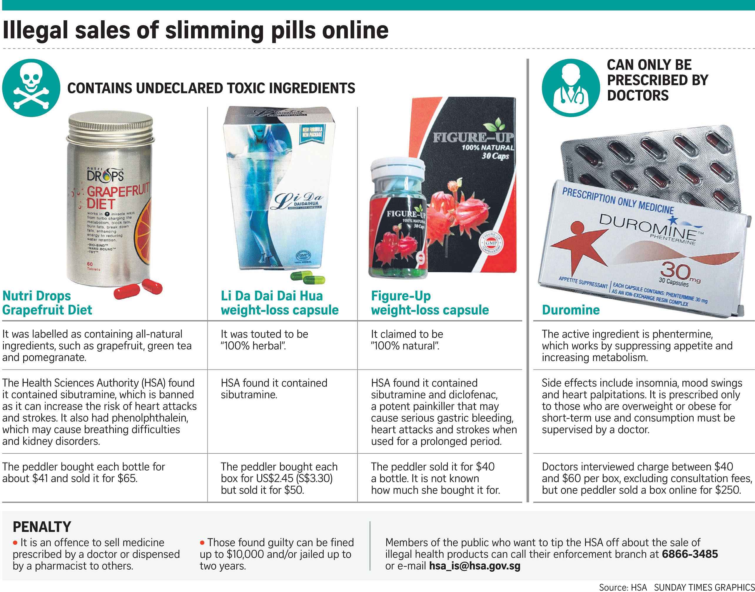 Diet pills Lida, Reduxin, Xenical: opinion of nutritionists on the safety of drugs for weight loss 74