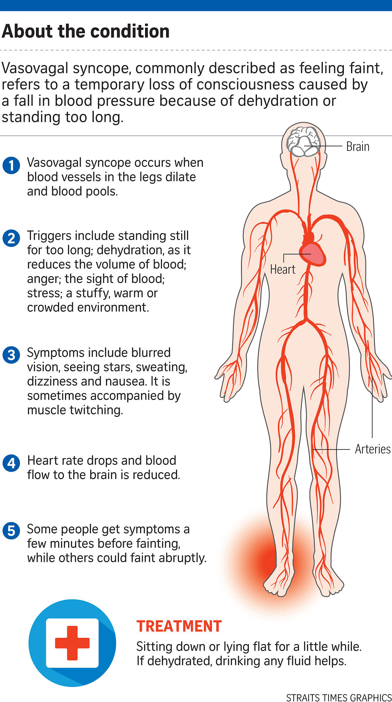 Dangers of dehydration, standing for too long, Health News & Top