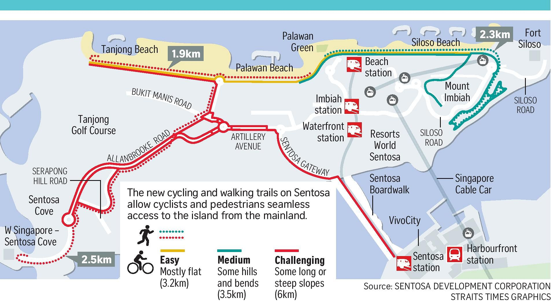 Cycling walking trails on sentosa revamped singapore news top cyclists pay 2 to enter the island gumiabroncs Gallery
