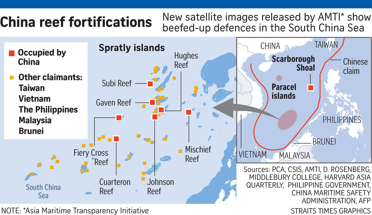 China arms reefs in S. China Sea, says report, East Asia News & Top ...