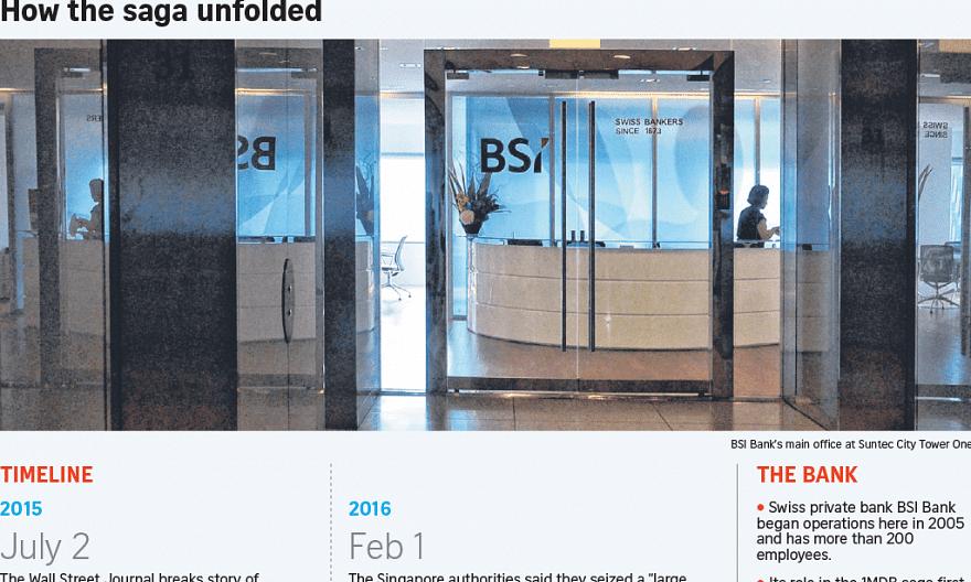 How the 1MDB saga unfolded