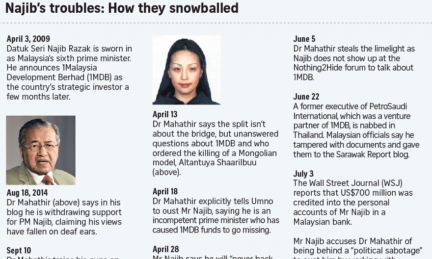 Najib's troubles: How they snowballed