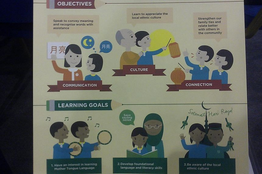 The Education Ministry launched a kindergarten curriculum framework which spells out the objectives and learning goals for the teaching and learning of mother tongue languages. -- ST PHOTO: PRISCILLA GOY