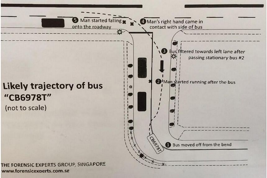 The fatal accident that sparked the Dec 8 riot in Little India happened when Indian worker Sakthivel Kumaravelu, 33, fell into the path of a left-turning bus.-- PHOTO: THE FORENSIC EXPERTS GROUP, SINGAPORE