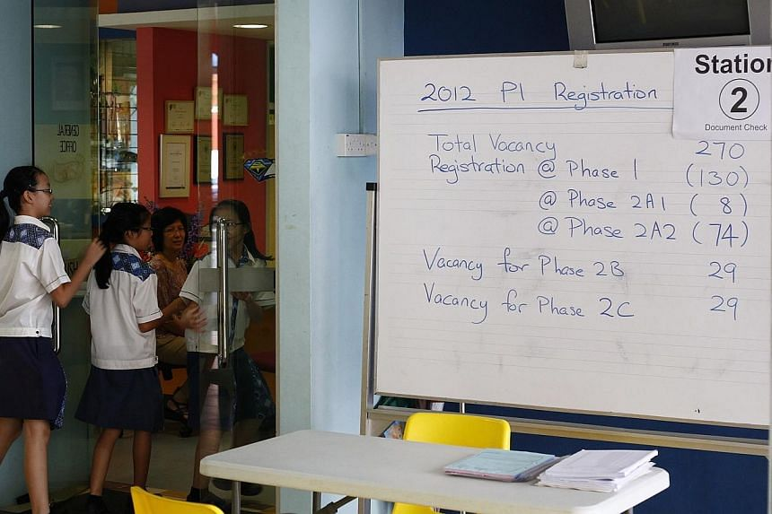 Fewer schools this year may have to conduct balloting for the next stage of Primary 1 registration, Phase 2B, which starts on Monday, July 21, 2014. -- PHOTO: ST FILE