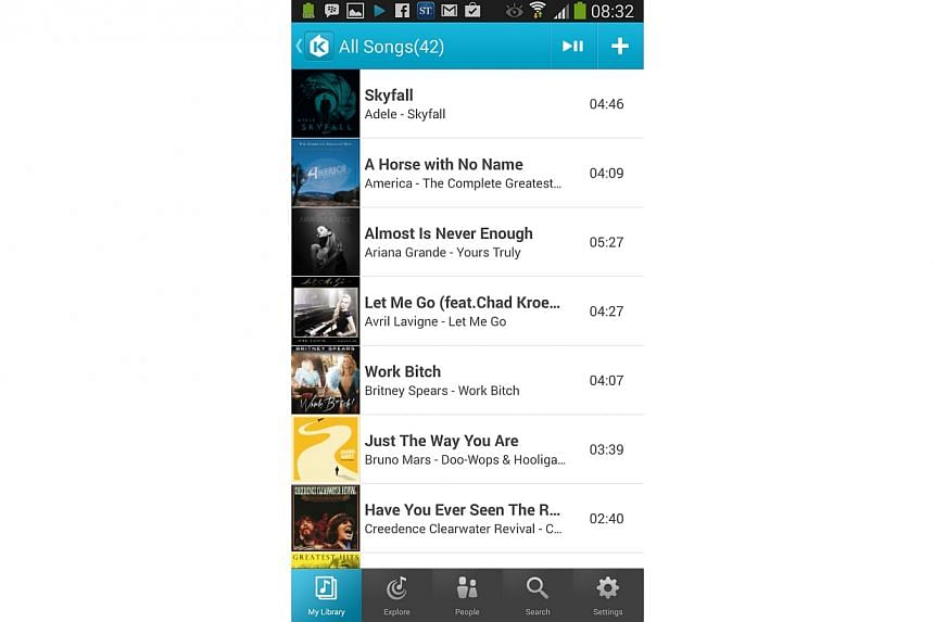 What you need to know about KKBOX, Singapore News & Top