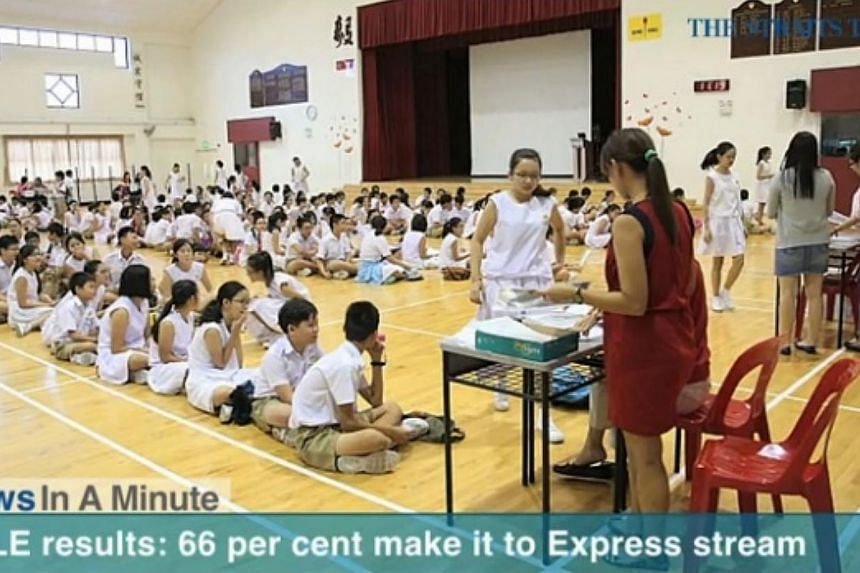 In today's News In A Minute, we look at how more than 42,000 Primary six pupils received their PSLE results this morning with 66.4 per cent of of them making it to the express stream in secondary school.-- PHOTO: SCREENGRAB FROM RAZORTV