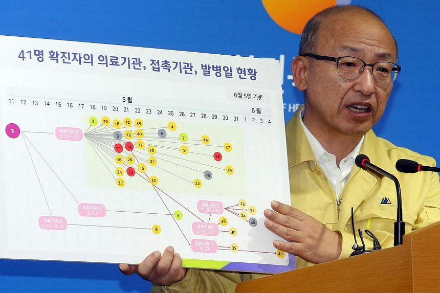 South Korean Health Minister Moon Hyung Pyo holding a press briefing at the Sejong government complex in Sejong, South Korea, on June 5, 2015. -- PHOTO: EPA