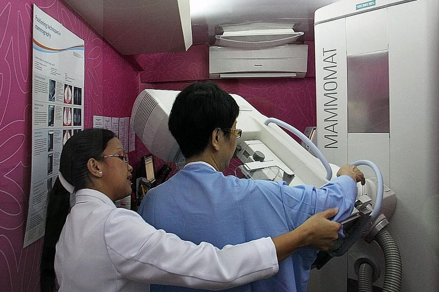 The risk of getting breast cancer - the most common cancer among women in Singapore - increases with age, which is why all women aged 50 and above are encouraged to go for screening tests.