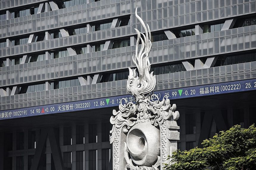 The Shenzhen Stock Exchange, which hosts a board for small and medium-sized enterprises and Nasdaq-style start-up board ChiNext, ended 2015 nearly 65 per cent higher, compared with the start of the year.