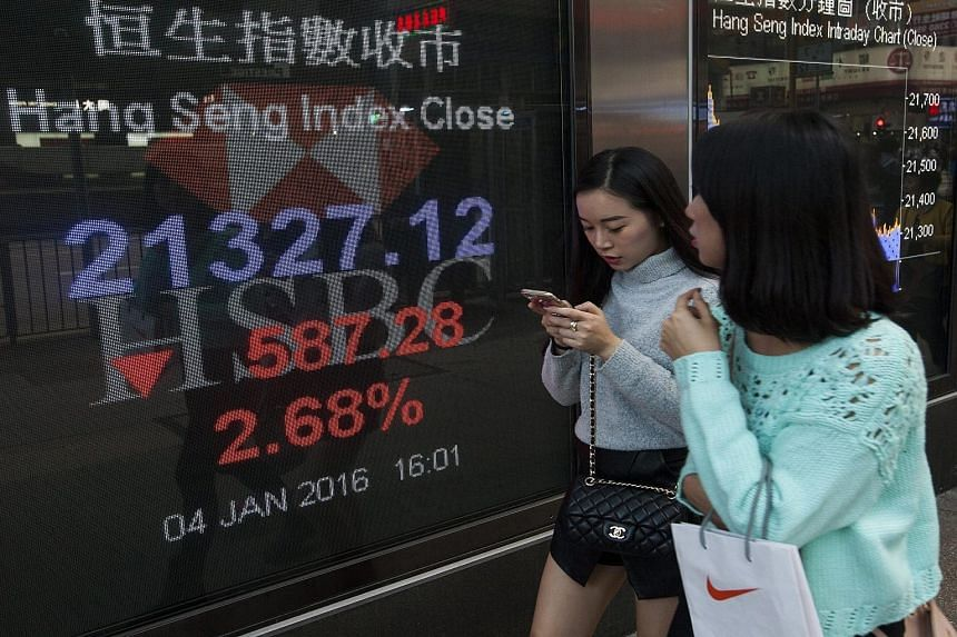 The Hang Seng China Enterprises Index fell as much as 4.4 per cent on Monday after trading halts in Shanghai and Shenzhen spurred investors to shift sell orders to Hong Kong. The H-share gauge plunged 19 per cent in 2015, leading declines in Asia.