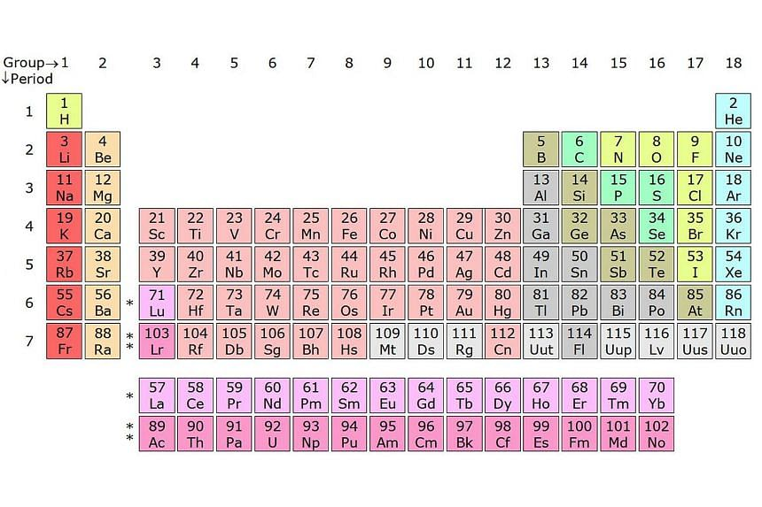 An updated version of the periodic table, its seven rows complete with the addition of four new elements.