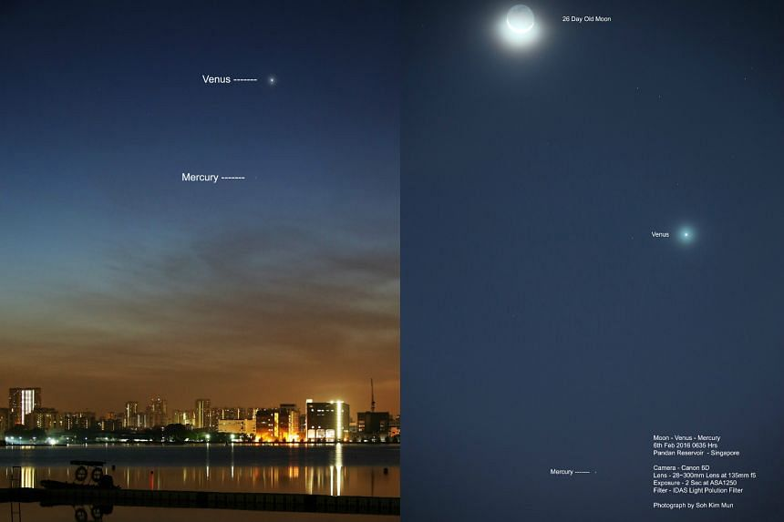 How the planets look like in the night sky.