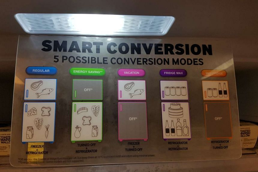 The various conversion modes the new range of Twin Colling Refrigerators can be set to.