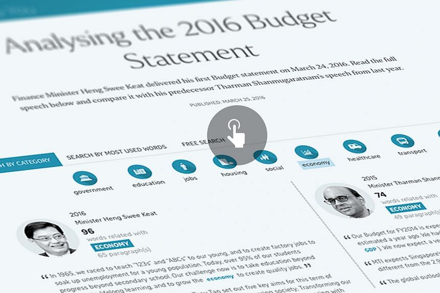 An annual poll has shown that seven in 10 Singaporeans support this year's Budget.