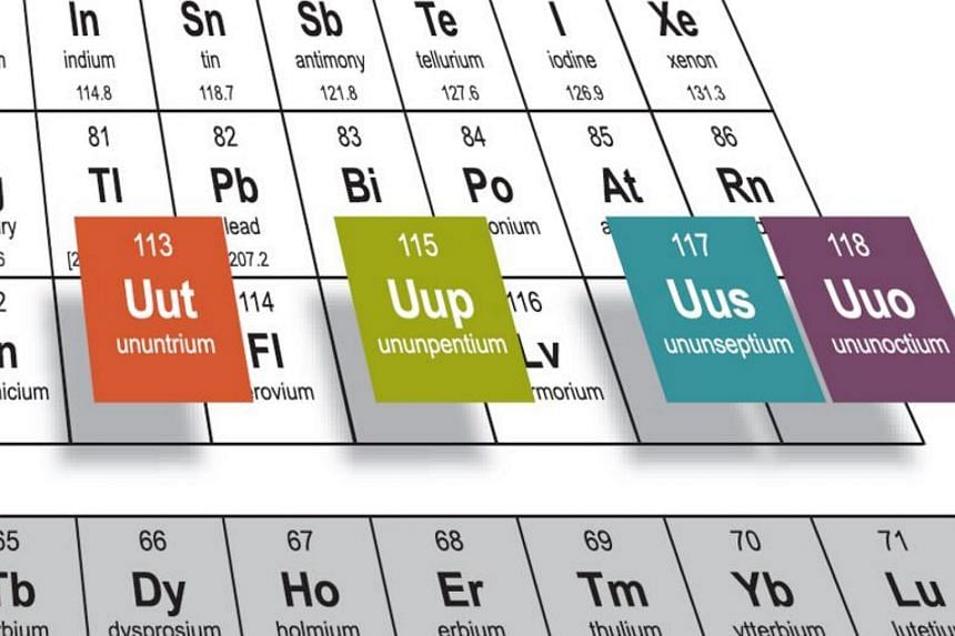 The four new elements highlighted under their previous working names.