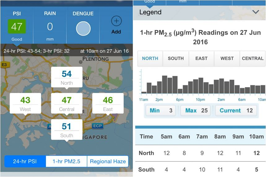 The new hourly PM2.5 readings displayed on the NEA's myENV app.