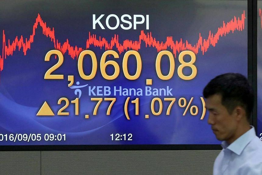 An electronic board at the Korea Exchange shows the benchmark KOSPI closing up 1.07 per cent at a yearly high of 2,060.08 in Seoul on Sept 5, 2016.