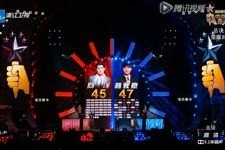 Despite the host repeating multiple times during the show that there were 81 judges, Jiang Dunhao won Sing! China with 47 votes to Nathan Hartono's 45 - a total of 92 votes.