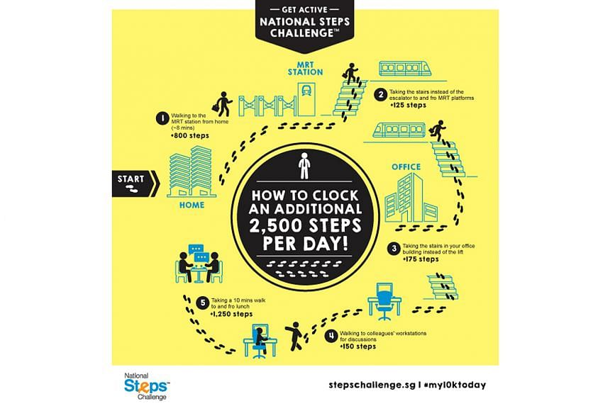 This infographic shows how you can allocate 10 minutes for activity on your way to work or school.