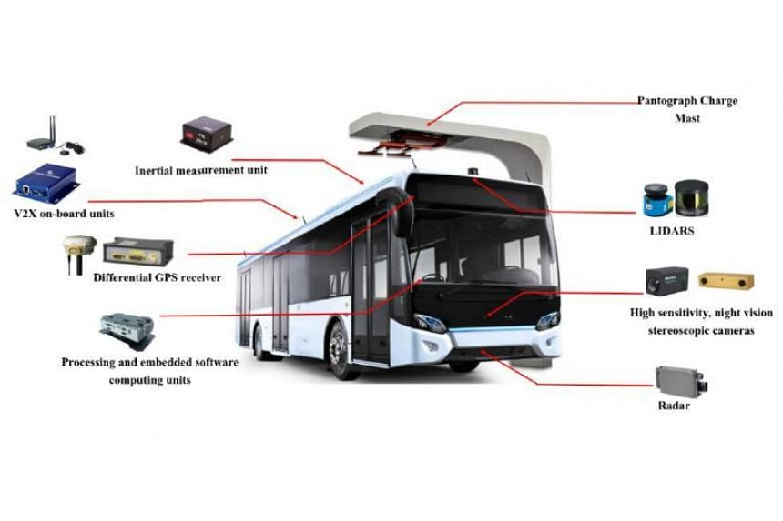 One of the self-driving buses to be deployed in the trial.