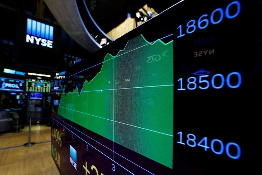 A screen shows the Dow Jones Industrial Average at the close of trading on the floor of the New York Stock Exchange (NYSE) the day after the US presidential election in New York City on Nov 9, 2016.