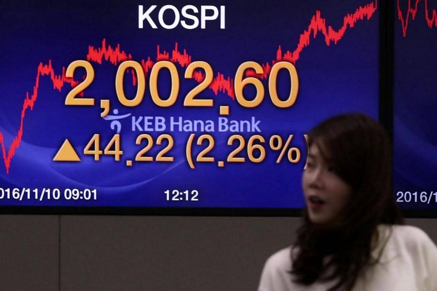 An electronic signboard shows the benchmark of Korea Composite Stock Price Index at the Korea Exchange in Seoul.