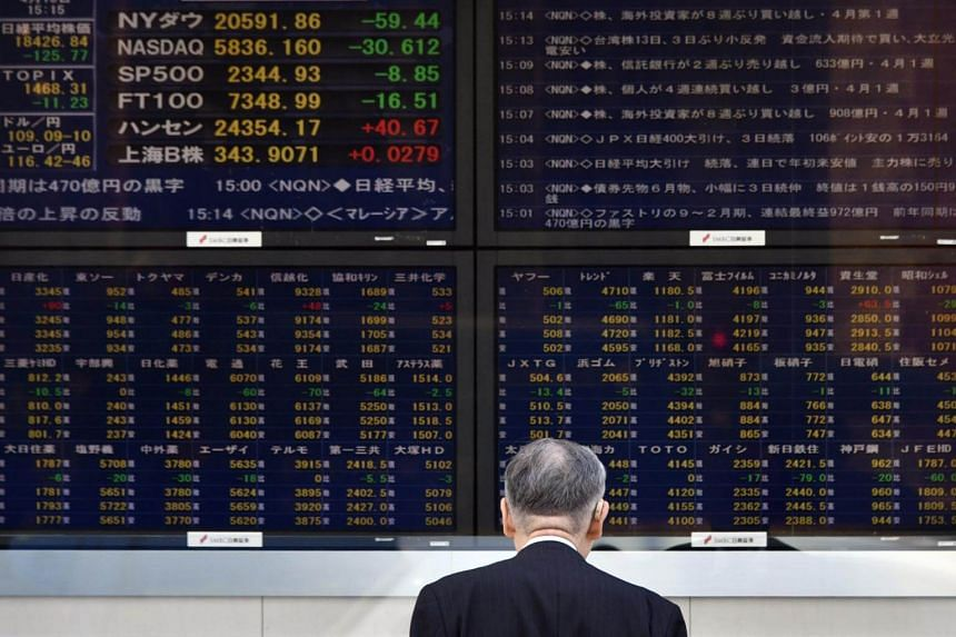 The Nikkei 225 fell 0.49 per cent, or 91.21 points, to end at 18,335.63.