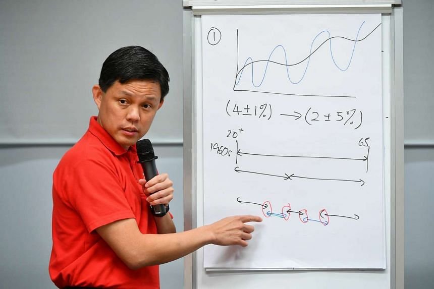 Labour chief Chan Chun Sing explaining NTUC's strategy to strengthen its relevance to working people in this time of change, at NTUC Centre, on April 25, 2017.