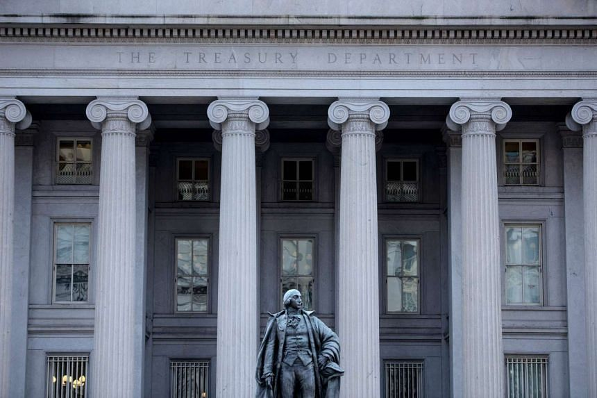 Total foreign ownership of US Treasuries amounted to about US$6.08 trillion in March.