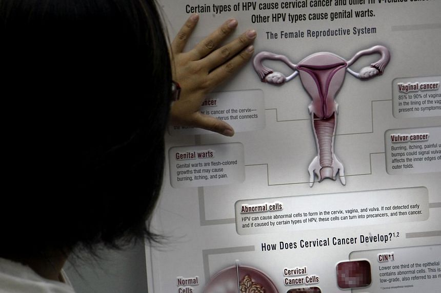 A vaccine to prevent cervical cancer has been available in Singapore for about 10 years, but there are many young women who have not taken it up, a study has shown.