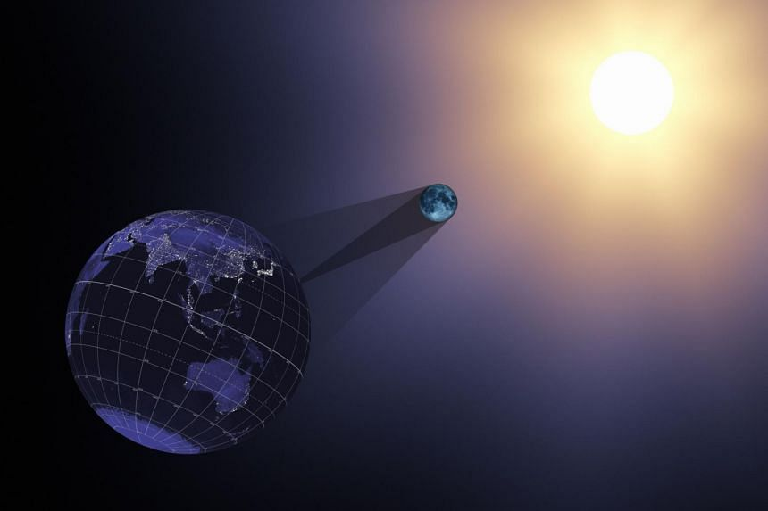 In the animation from which this still was taken, the Earth, moon, sun, and shadow cones are viewed through a telescopic lens on a virtual camera located far behind the Earth.