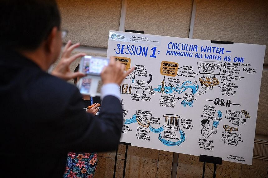 A set of drawings illustrating what was discussed at the Singapore International Water Week Spotlight yesterday. The event is held ahead of the biennial Singapore International Water Week water conference in July next year.