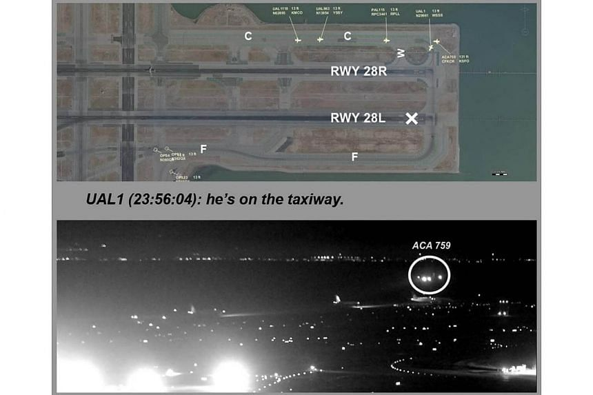 The positions of aircraft on an overhead view of the runways and taxiways at San Francisco International Airport (top) and the Air Canada Flight 759 passing over the United Airlines airplane.