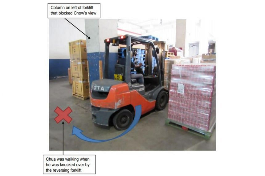 The employee was walking within the premises when a forklift driver reversed into him and knocked him over.