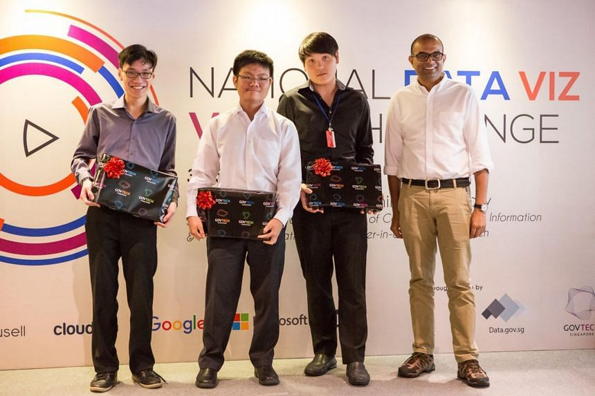 Guest-of-Honour Dr. Janil Puthucheary with the overall champions at the National Data Viz Video Challenge, who explored the use of solar power in Singapore.