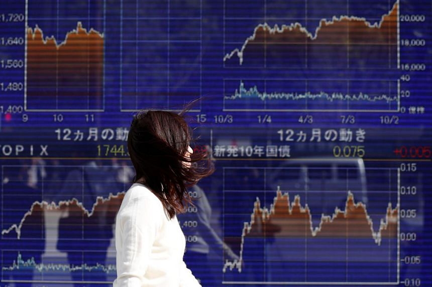 Japan's Nikkei fell 0.4 per cent, though that followed a jump to its best close since 1992.