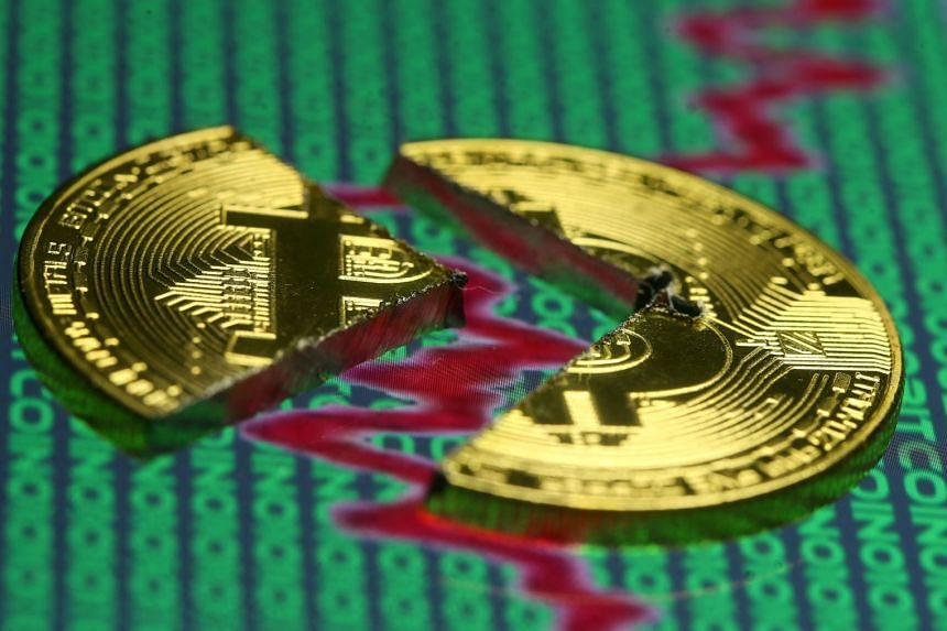 For the week, bitcoin's decline is as much as 39 per cent.