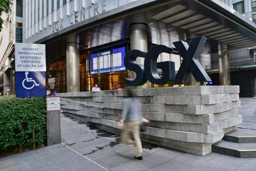 On the Singapore bourse, about 47 million shares worth S$76.9 million changed hands.