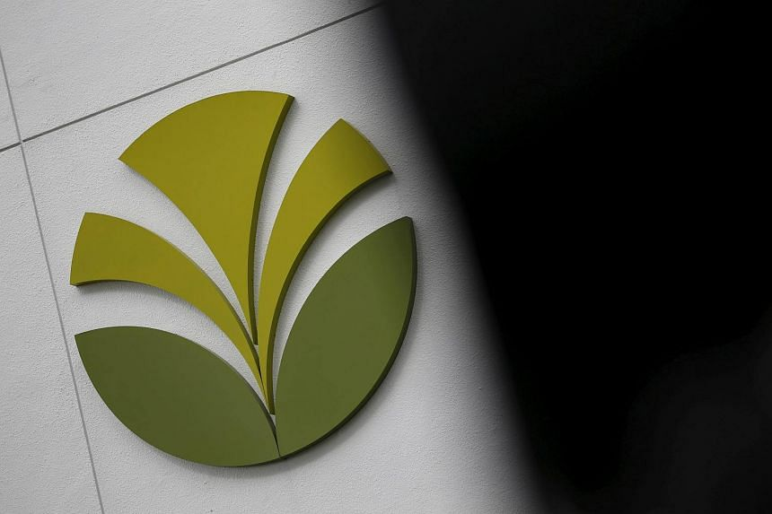 Olam's net finance costs slipped to $87.4 million for first quarter 2018 from $139.6 million for first quarter 2017.