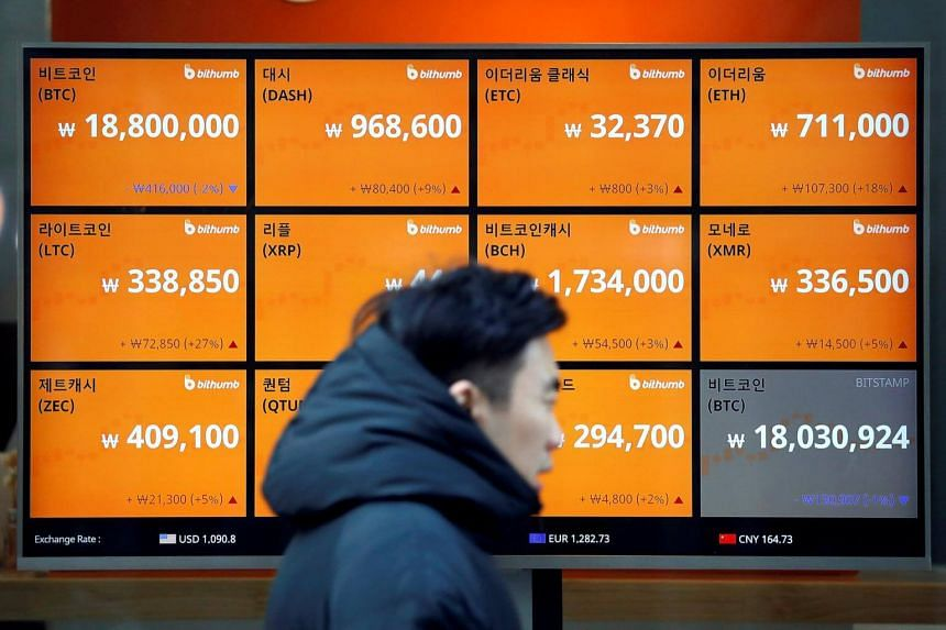 Cryptocurrencies lose US$46b after a South Korean exchange hack, reigniting security concerns about lightly regulated crypto exchanges.