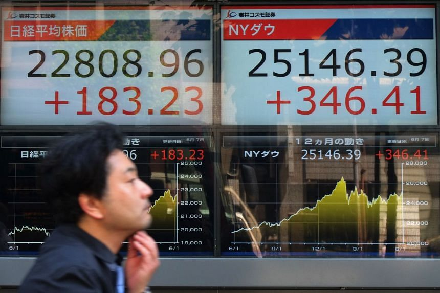 Stocks in Asia rebounded, with Japan's Nikkei 0.1 per cent higher after earlier falling into negative territory and South Korea's Kospi's 1 per cent rise.