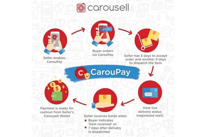 With CarouPay, buyers will now be able to pay sellers directly within the app using DBS PayLah! (DBS's mobile wallet) or credit and debit cards.
