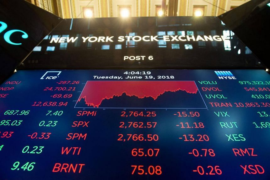 Numbers and figures displayed on a screen after the closing bell of the Dow Industrial Average at the New York Stock Exchange, on June 19, 2018, in New York.